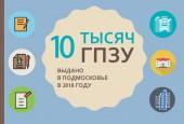Порядка 10 тысяч ГПЗУ получили инвесторы  в Московской области в 2018 году