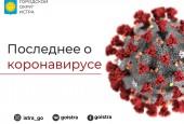 Последние данные по ситуации с коронавирусом в городском округе Истра