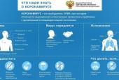 Рекомендации по проведению дезинфекции (COVID-19)